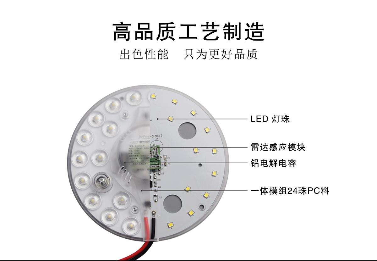 BB210-BB220模块灯(雷达感应)_02.jpg